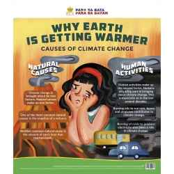 Why Earth is getting warmer? (Poster)