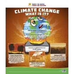 Climate Change: What is it? (Poster)
