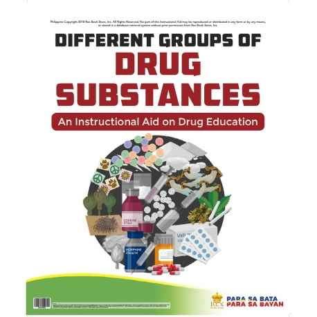 Different groups of drug substances (Flip Chart)